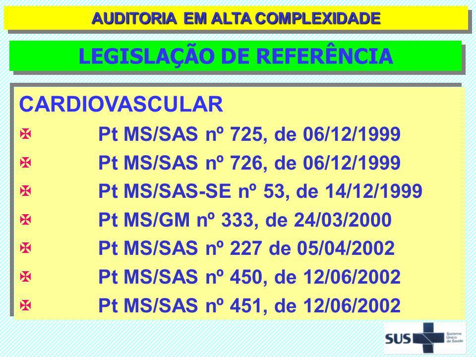AUDITORIA EM ALTA COMPLEXIDADE LEGISLAÇÃO DE REFERÊNCIA