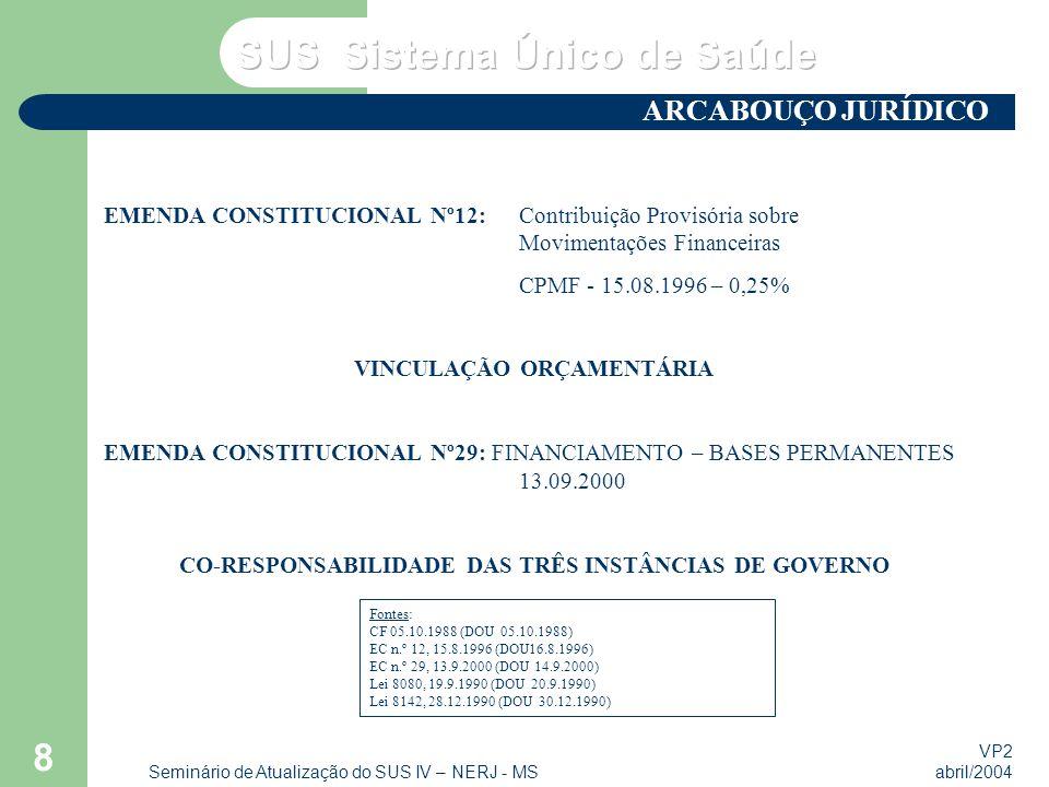 ARCABOUÇO JURÍDICO EMENDA CONSTITUCIONAL Nº12: Contribuição Provisória sobre Movimentações Financeiras.