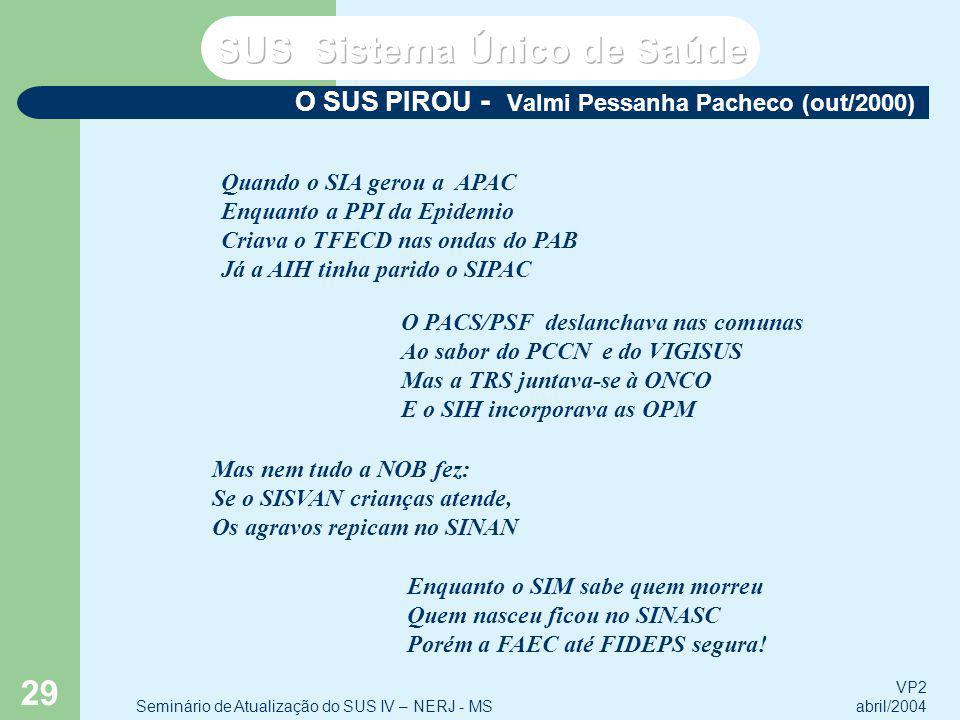 O SUS PIROU - Valmi Pessanha Pacheco (out/2000)