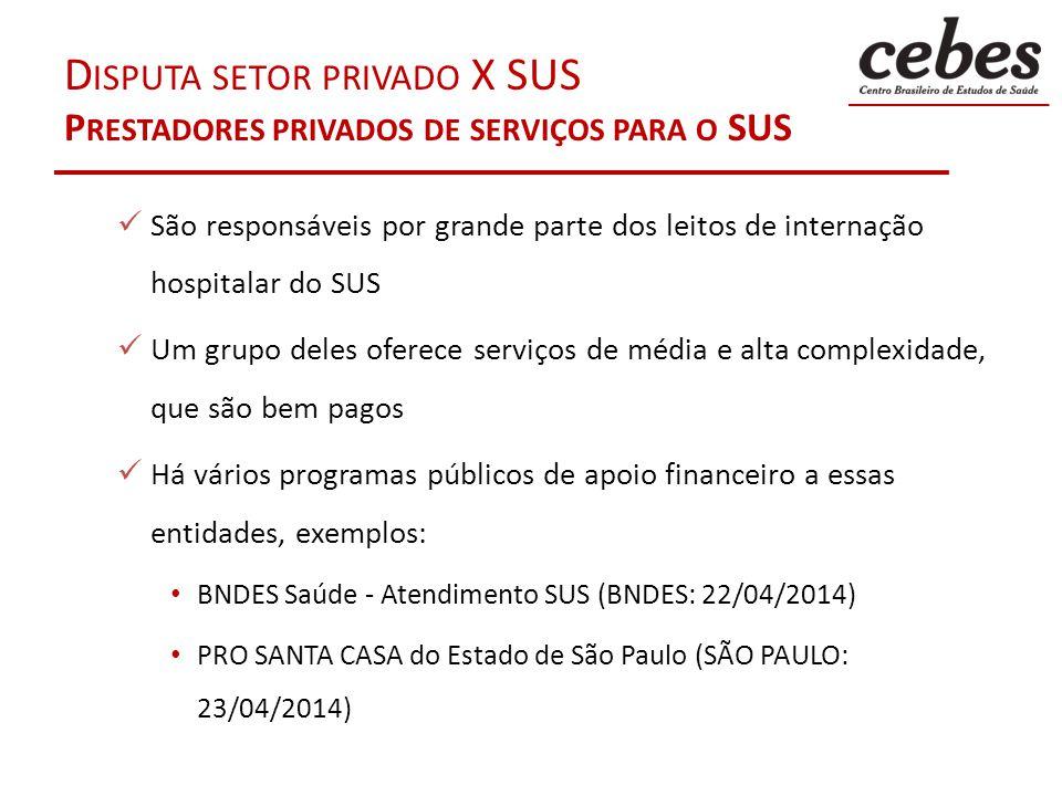Disputa setor privado X SUS Prestadores privados de serviços para o SUS