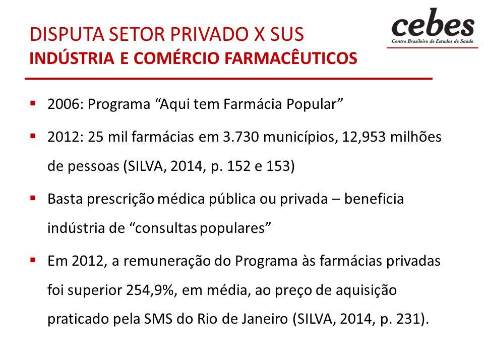 DISPUTA SETOR PRIVADO X SUS INDÚSTRIA E COMÉRCIO FARMACÊUTICOS