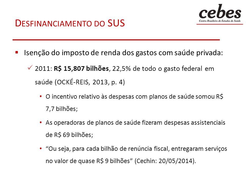 Desfinanciamento do SUS