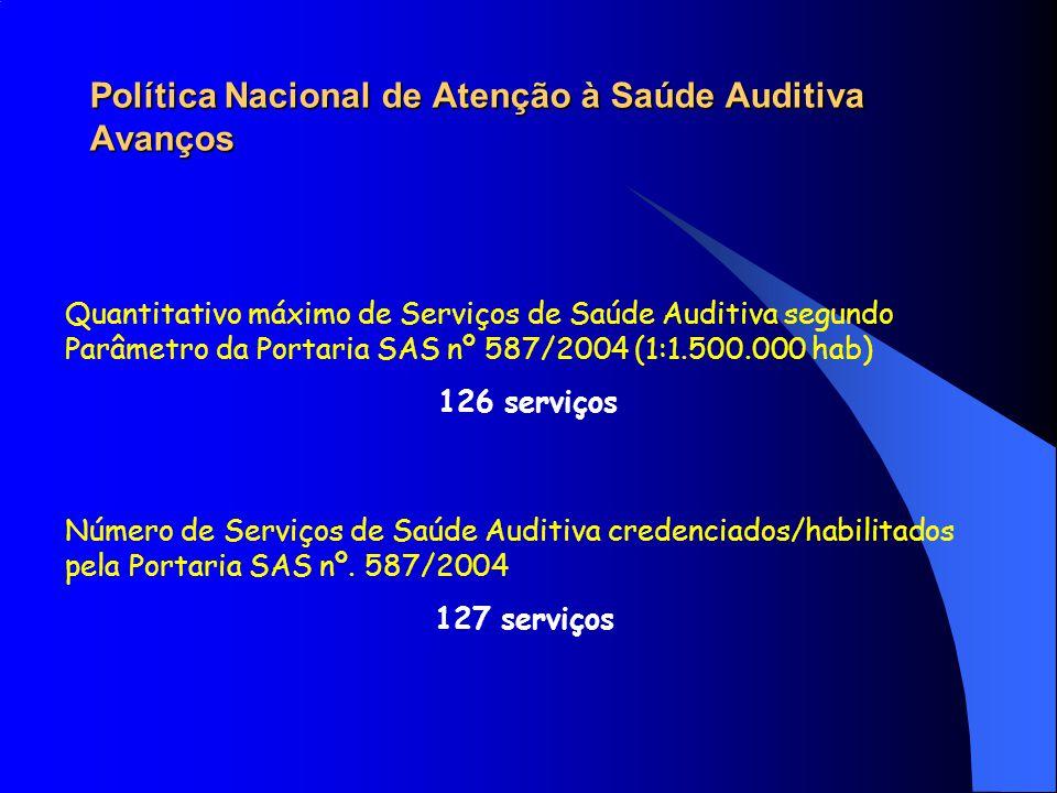 Política Nacional de Atenção à Saúde Auditiva Avanços