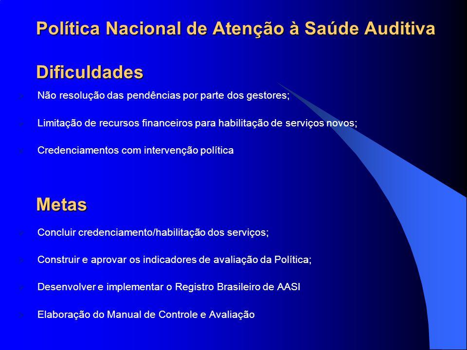 Política Nacional de Atenção à Saúde Auditiva Dificuldades