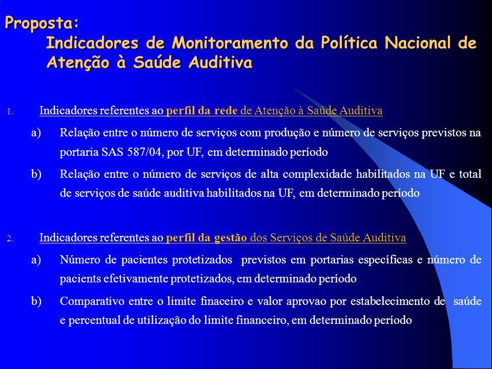 Proposta: Indicadores de Monitoramento da Política Nacional de Atenção à Saúde Auditiva