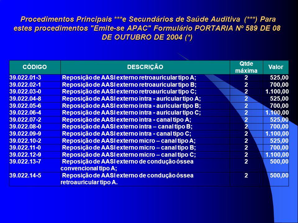 Procedimentos Principais. e Secundários de Saúde Auditiva (
