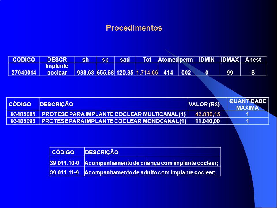 Procedimentos CODIGO DESCR sh sp sad Tot Atomed perm IDMIN IDMAX Anest