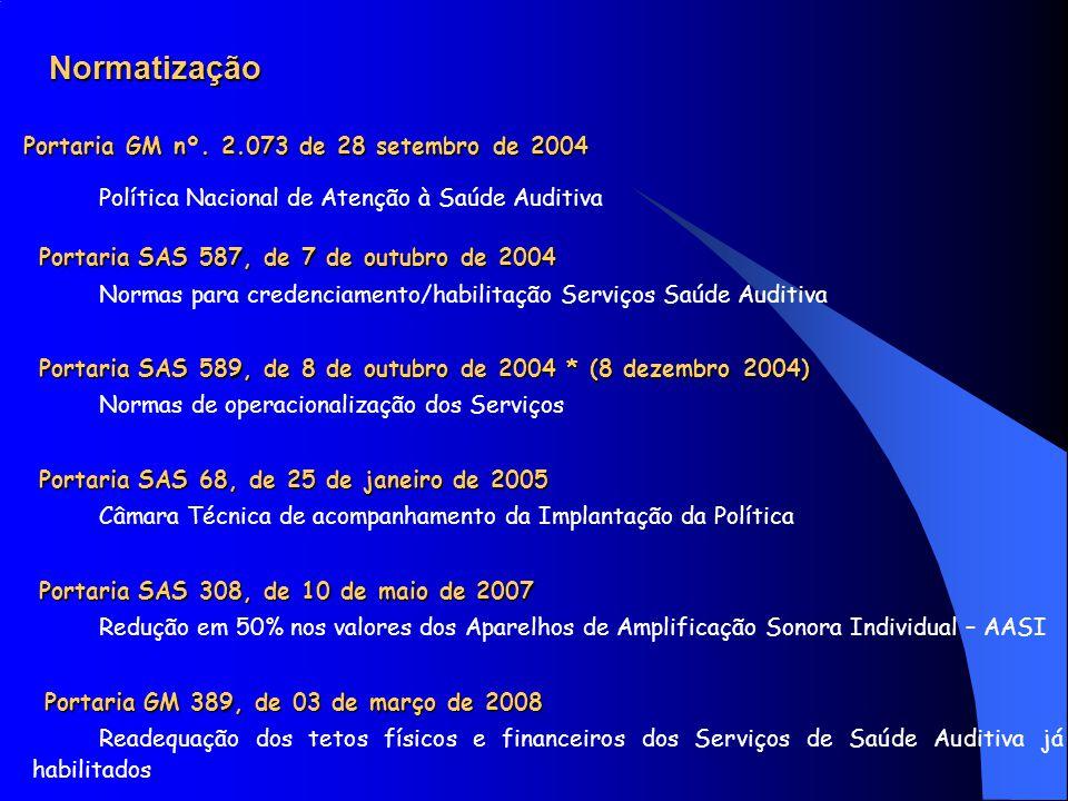 Normatização Portaria GM nº. 2.073 de 28 setembro de 2004