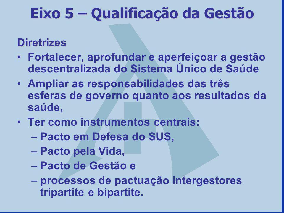 Eixo 5 – Qualificação da Gestão