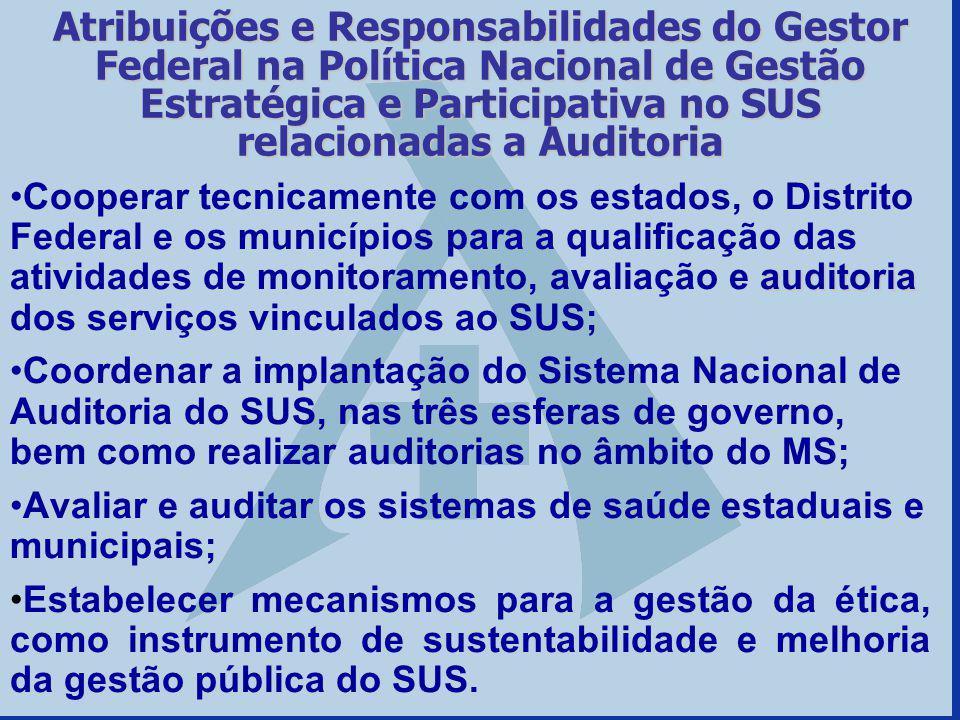 Atribuições e Responsabilidades do Gestor Federal na Política Nacional de Gestão Estratégica e Participativa no SUS relacionadas a Auditoria