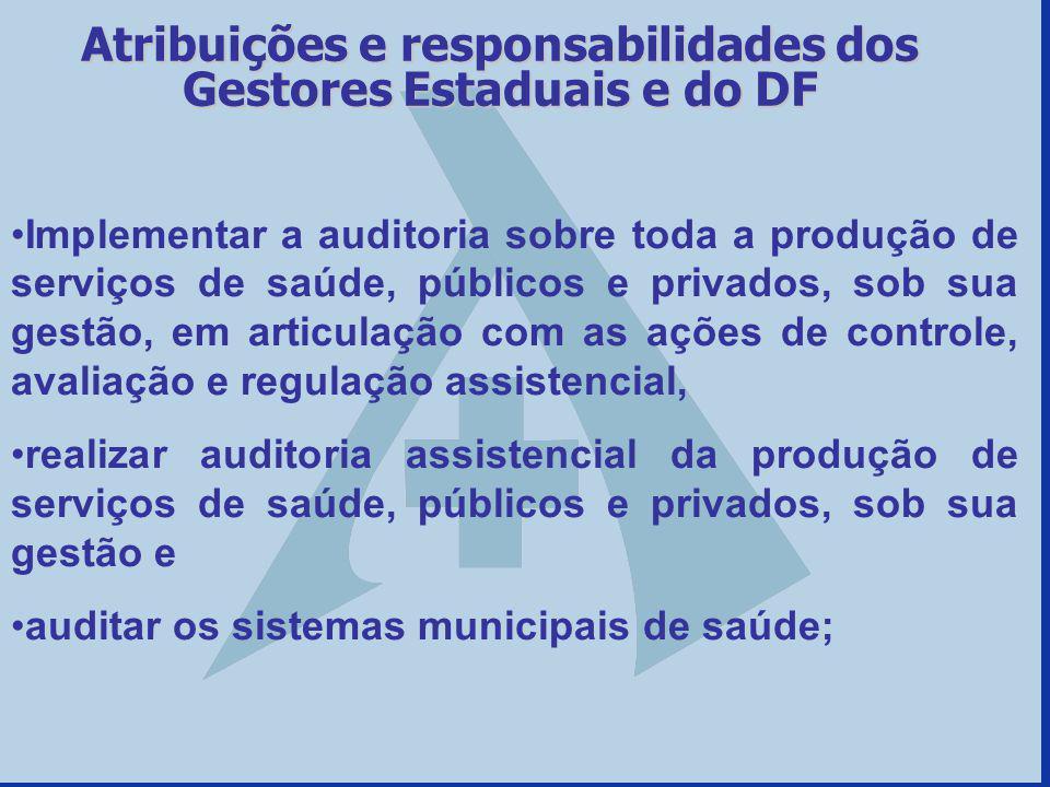 Atribuições e responsabilidades dos Gestores Estaduais e do DF