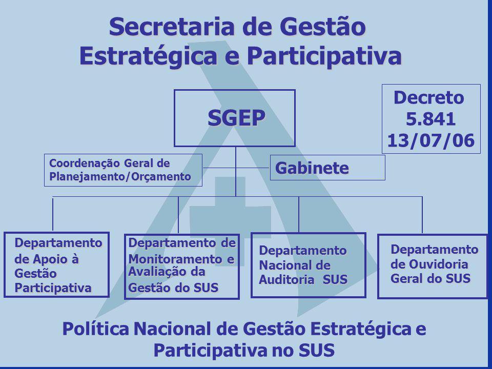 Secretaria de Gestão Estratégica e Participativa