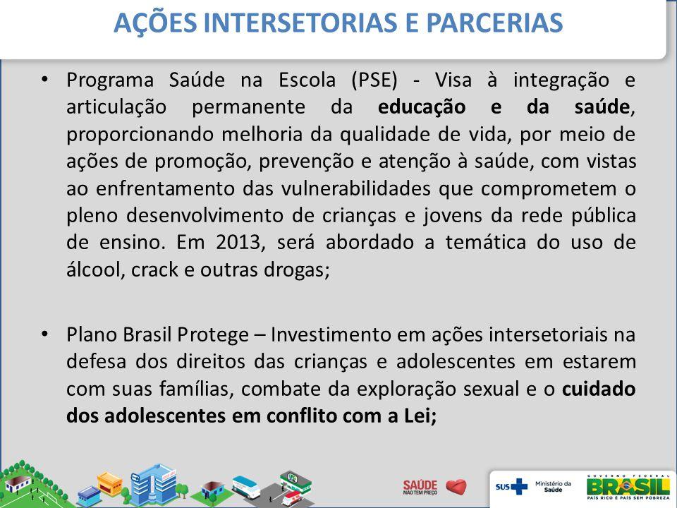 AÇÕES INTERSETORIAS E PARCERIAS
