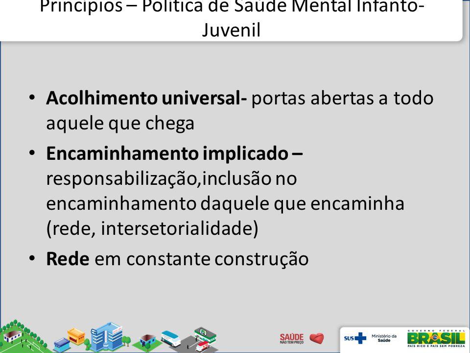 Princípios – Política de Saúde Mental Infanto-Juvenil