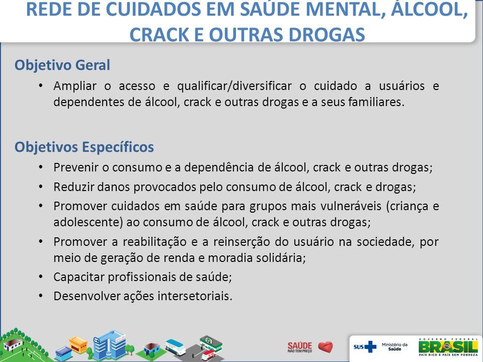 REDE DE CUIDADOS EM SAÚDE MENTAL, ÁLCOOL, CRACK E OUTRAS DROGAS