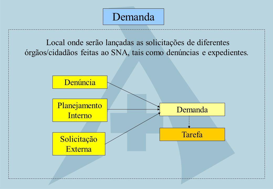 Demanda Local onde serão lançadas as solicitações de diferentes órgãos/cidadãos feitas ao SNA, tais como denúncias e expedientes.