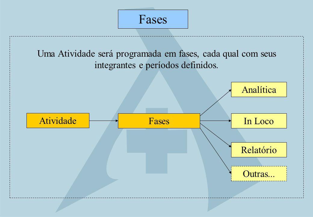 Fases Uma Atividade será programada em fases, cada qual com seus integrantes e períodos definidos. Analítica.