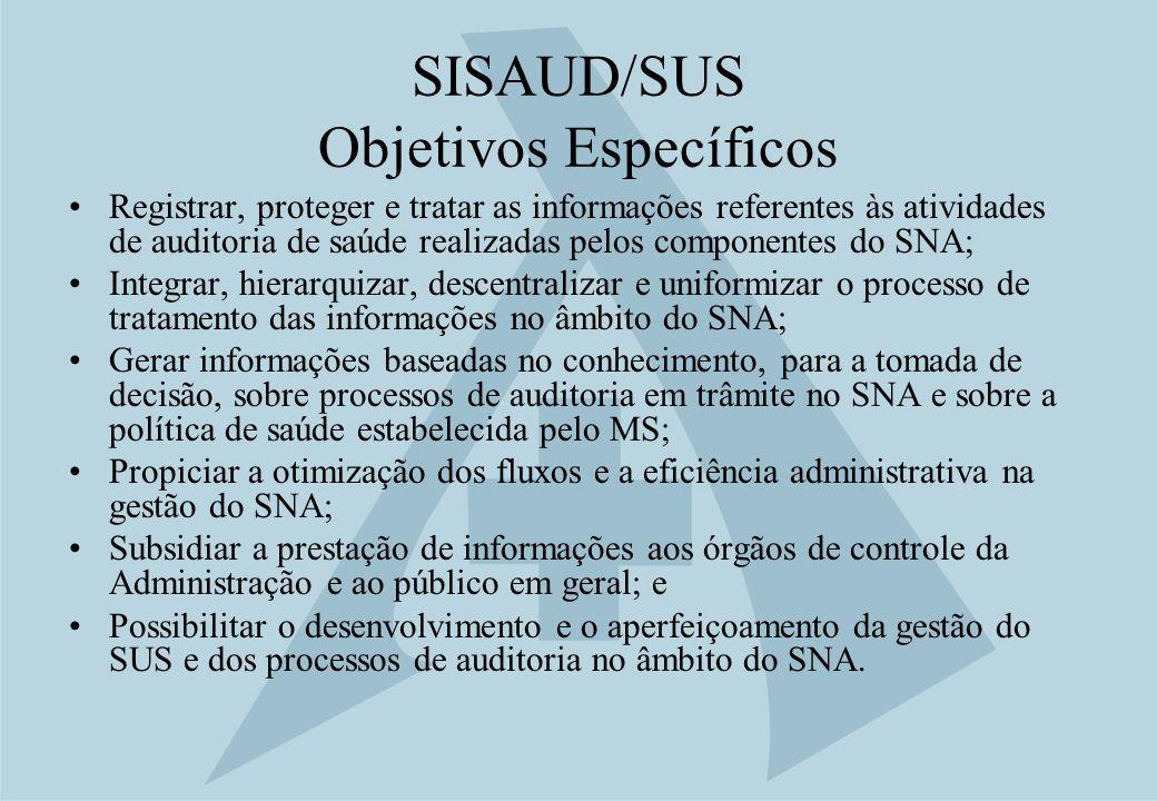 SISAUD/SUS Objetivos Específicos