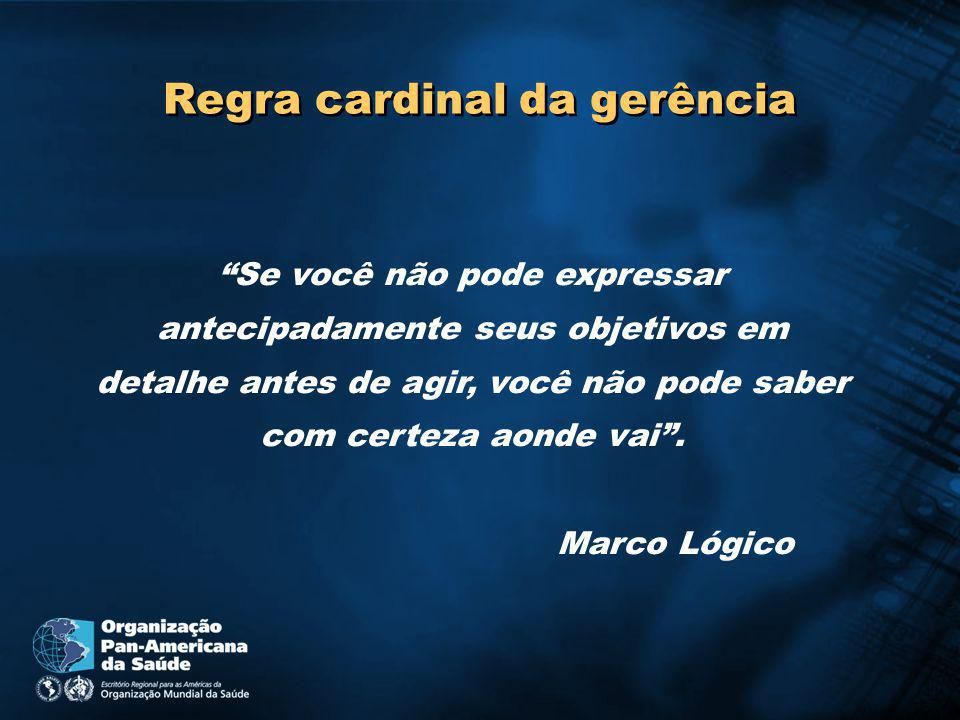 Regra cardinal da gerência