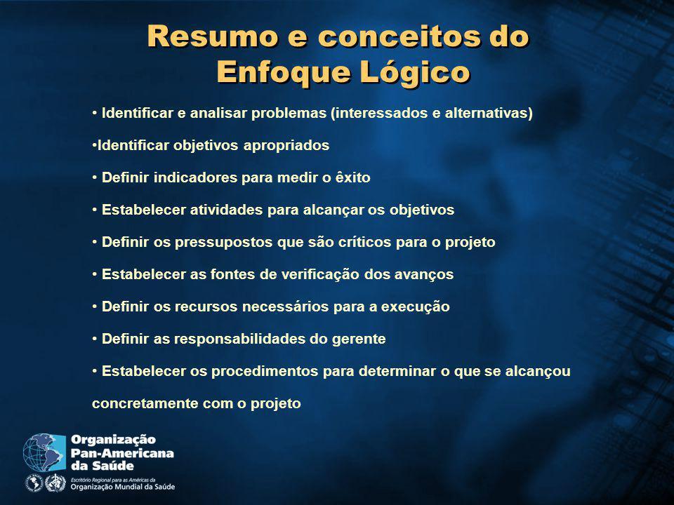 Resumo e conceitos do Enfoque Lógico
