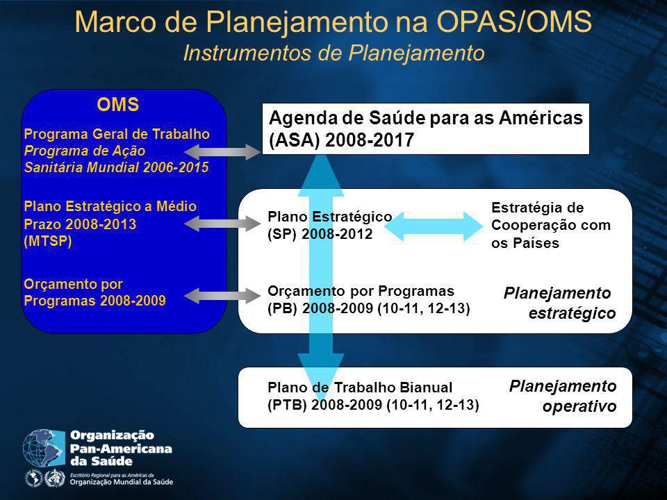 Marco de Planejamento na OPAS/OMS