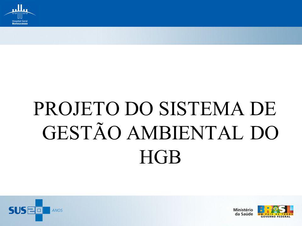 PROJETO DO SISTEMA DE GESTÃO AMBIENTAL DO HGB