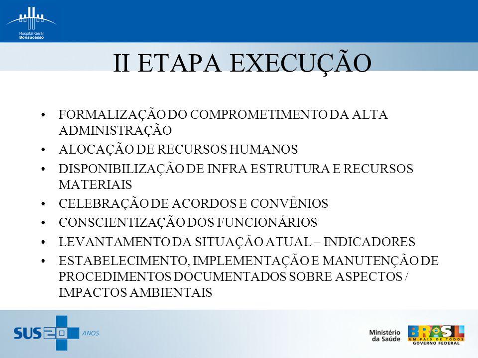 II ETAPA EXECUÇÃO FORMALIZAÇÃO DO COMPROMETIMENTO DA ALTA ADMINISTRAÇÃO. ALOCAÇÃO DE RECURSOS HUMANOS.