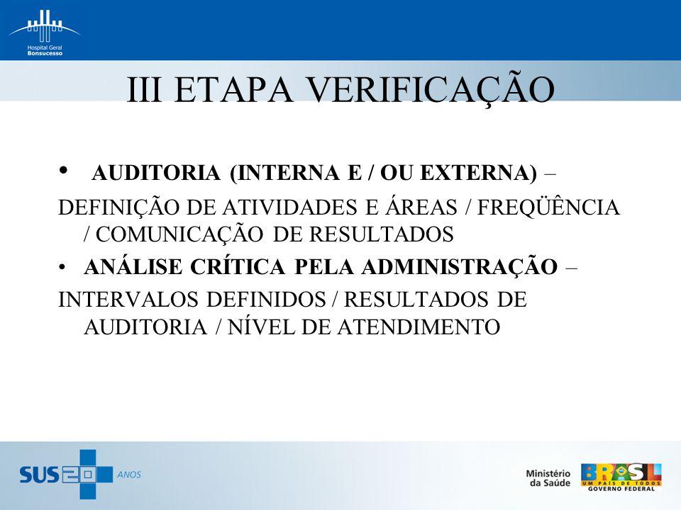 III ETAPA VERIFICAÇÃO AUDITORIA (INTERNA E / OU EXTERNA) –