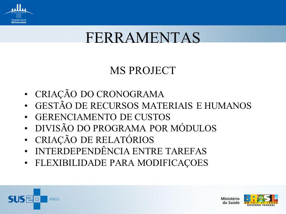 FERRAMENTAS MS PROJECT CRIAÇÃO DO CRONOGRAMA