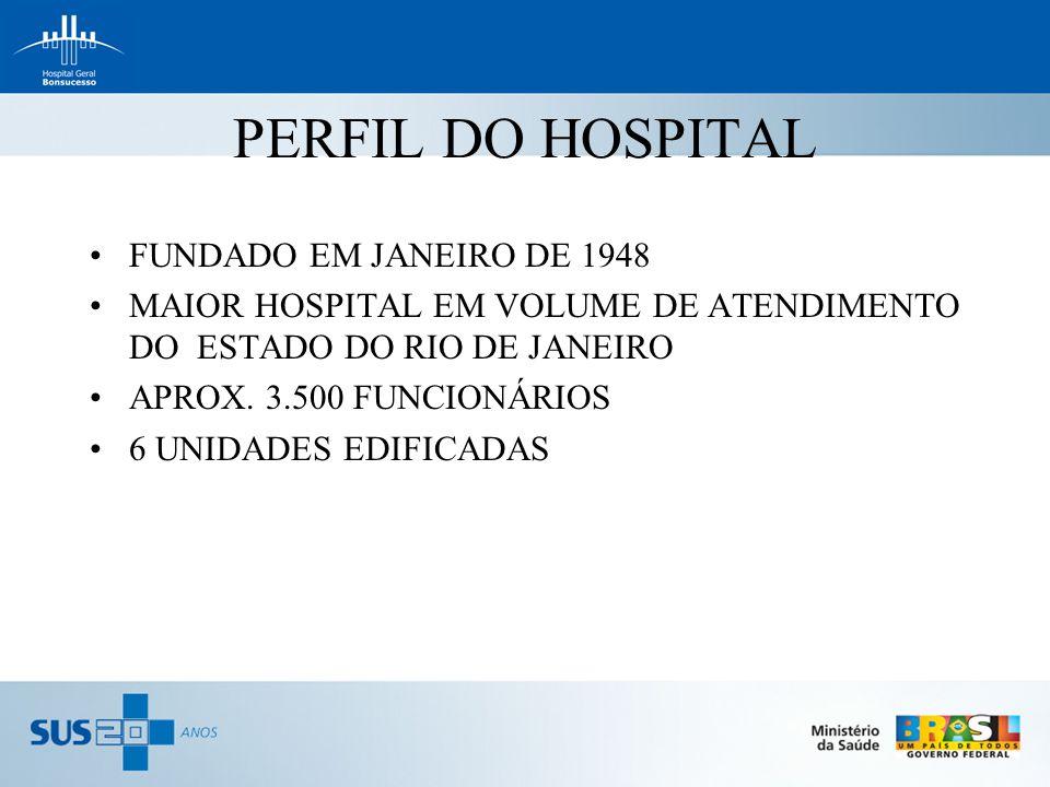 PERFIL DO HOSPITAL FUNDADO EM JANEIRO DE 1948