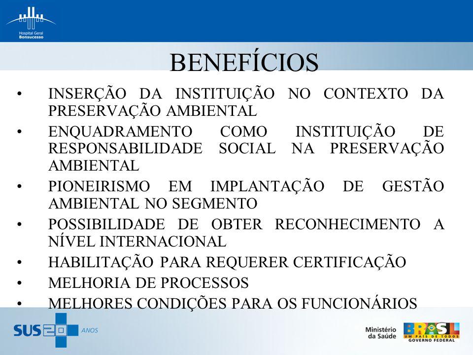 BENEFÍCIOS INSERÇÃO DA INSTITUIÇÃO NO CONTEXTO DA PRESERVAÇÃO AMBIENTAL.