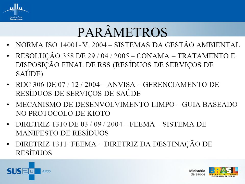 PARÂMETROS NORMA ISO 14001- V. 2004 – SISTEMAS DA GESTÃO AMBIENTAL