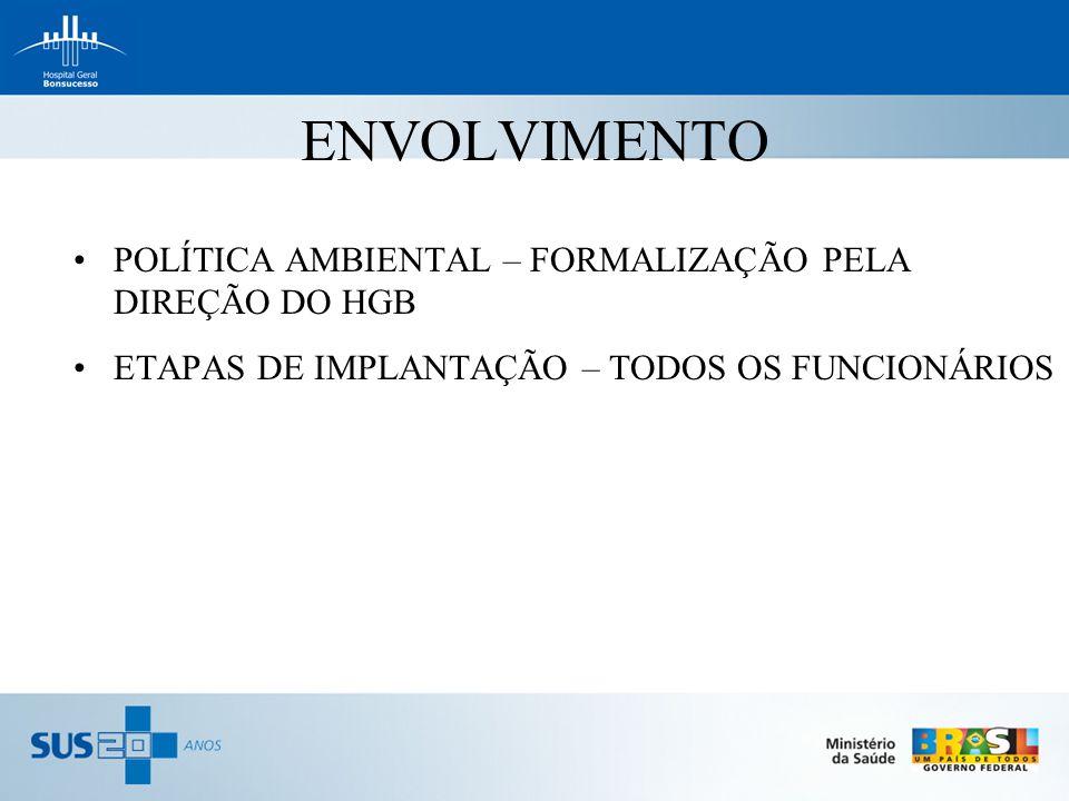 ENVOLVIMENTO POLÍTICA AMBIENTAL – FORMALIZAÇÃO PELA DIREÇÃO DO HGB
