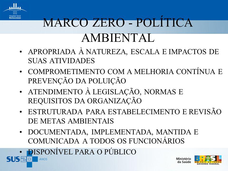 MARCO ZERO - POLÍTICA AMBIENTAL