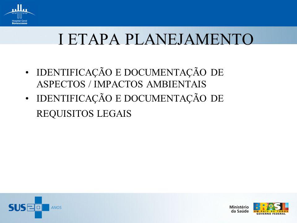 I ETAPA PLANEJAMENTO IDENTIFICAÇÃO E DOCUMENTAÇÃO DE ASPECTOS / IMPACTOS AMBIENTAIS.