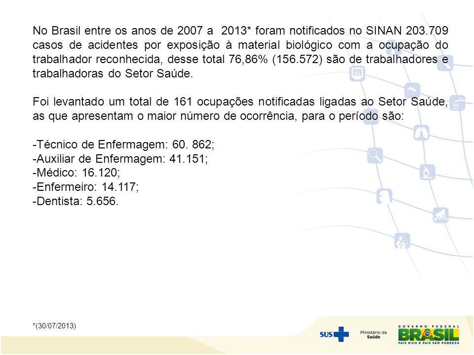 Técnico de Enfermagem: 60. 862; Auxiliar de Enfermagem: 41.151;