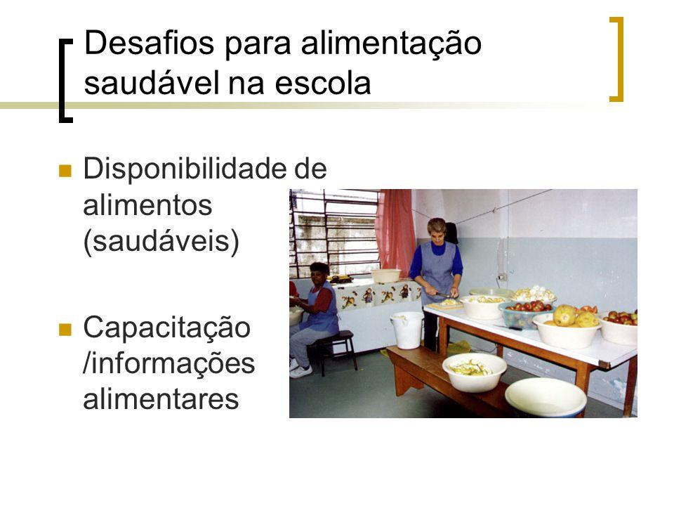 Desafios para alimentação saudável na escola