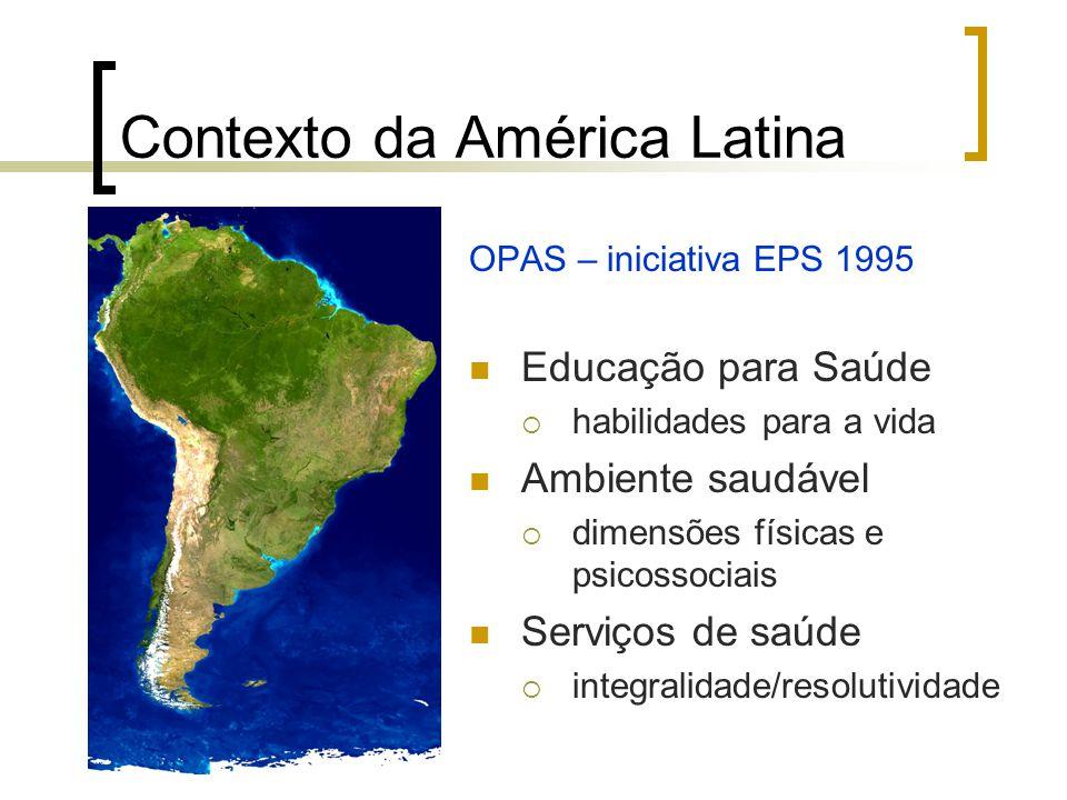 Contexto da América Latina