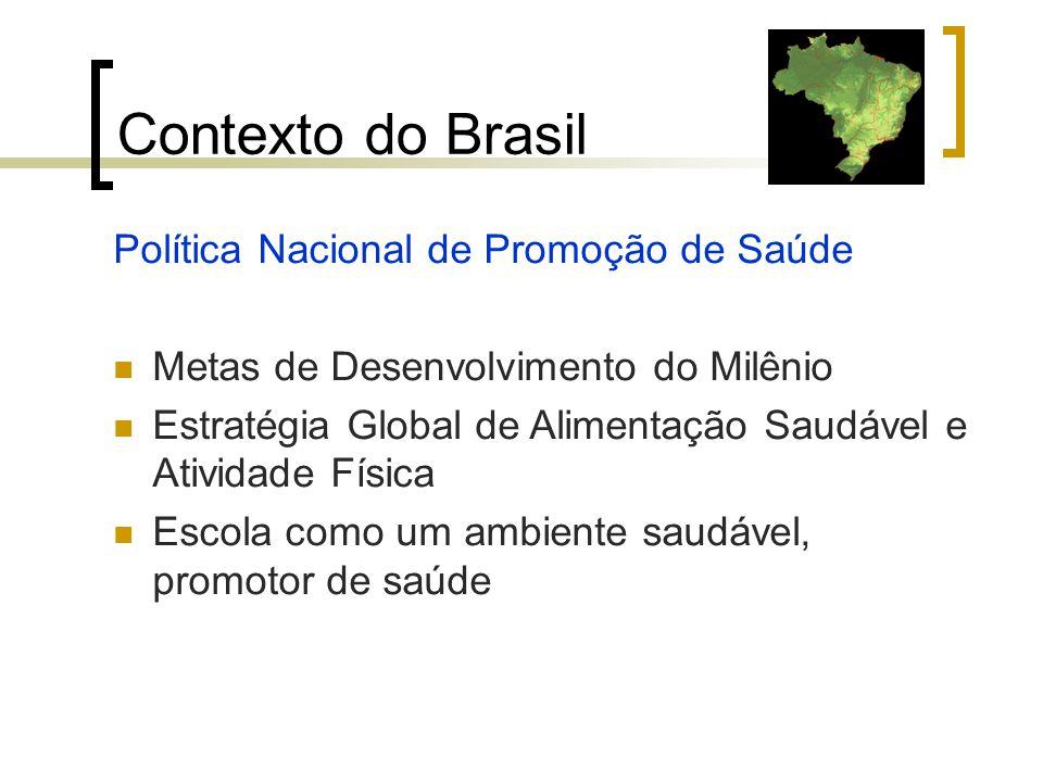 Contexto do Brasil Política Nacional de Promoção de Saúde