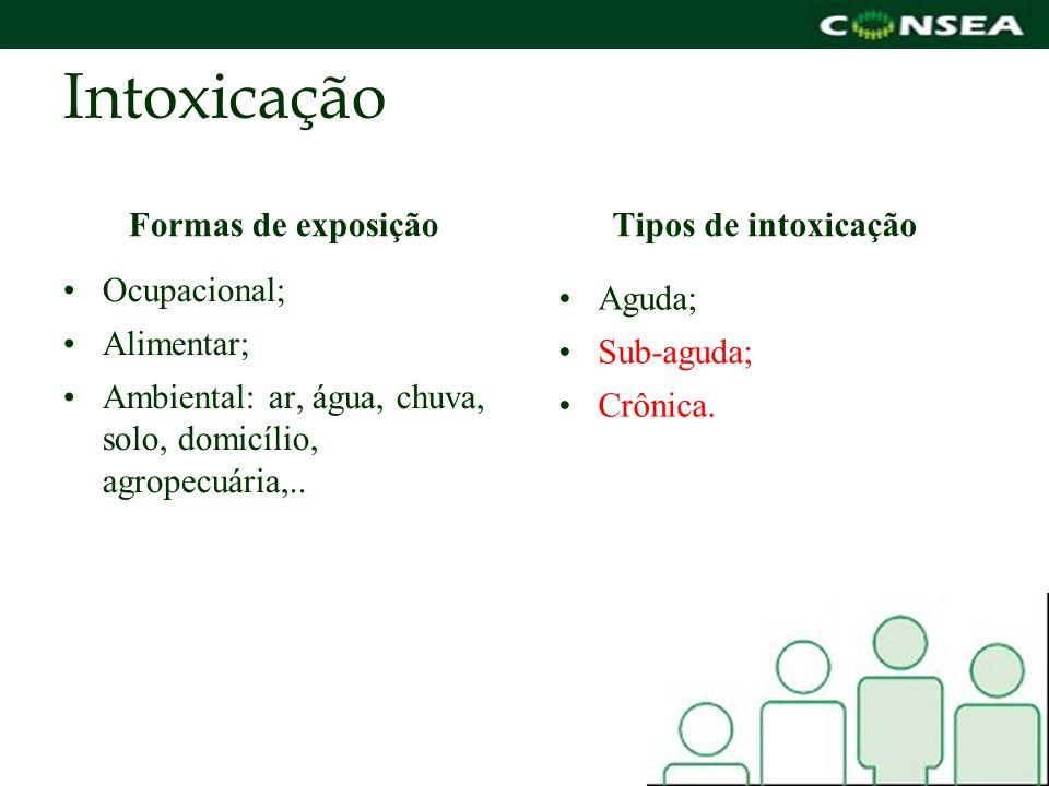 Intoxicação Formas de exposição Tipos de intoxicação Ocupacional;
