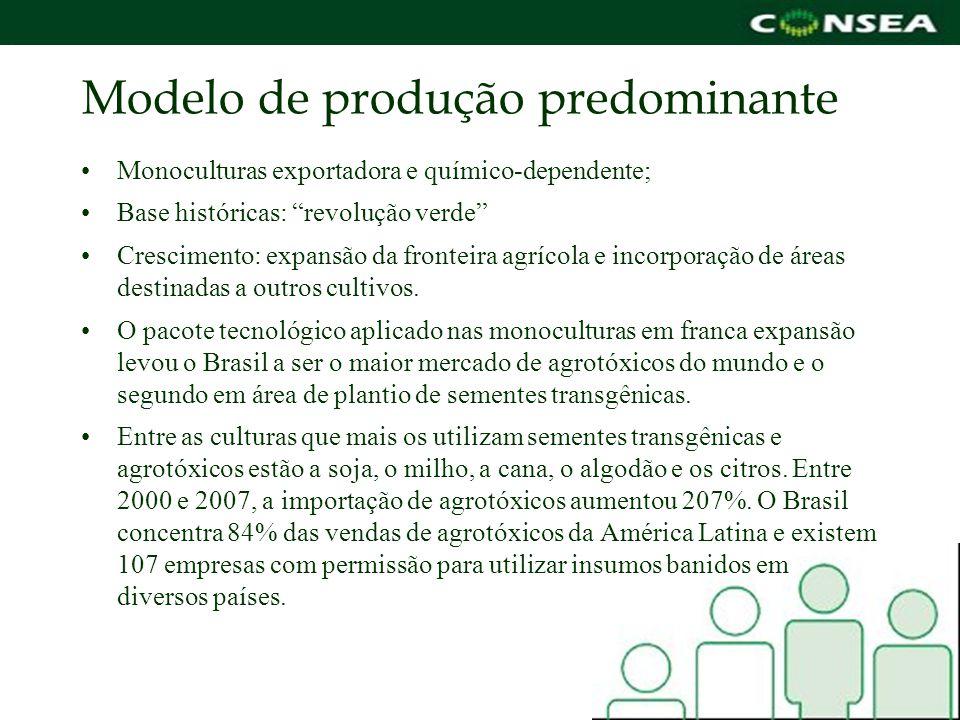 Modelo de produção predominante