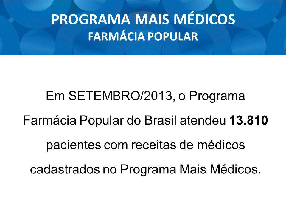 PROGRAMA MAIS MÉDICOS FARMÁCIA POPULAR