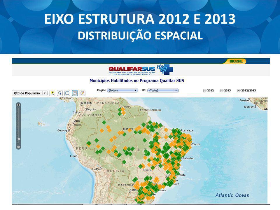 EIXO ESTRUTURA 2012 E 2013 DISTRIBUIÇÃO ESPACIAL