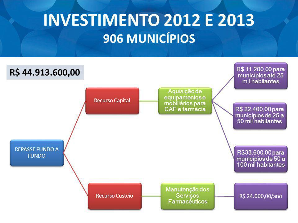INVESTIMENTO 2012 E 2013 906 MUNICÍPIOS