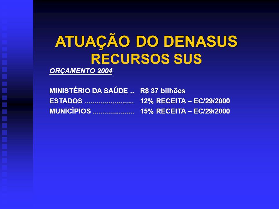 ATUAÇÃO DO DENASUS RECURSOS SUS ORÇAMENTO 2004 MINISTÉRIO DA SAÚDE ..
