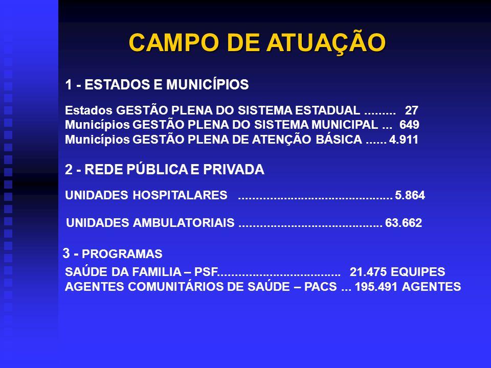 CAMPO DE ATUAÇÃO 1 - ESTADOS E MUNICÍPIOS 2 - REDE PÚBLICA E PRIVADA