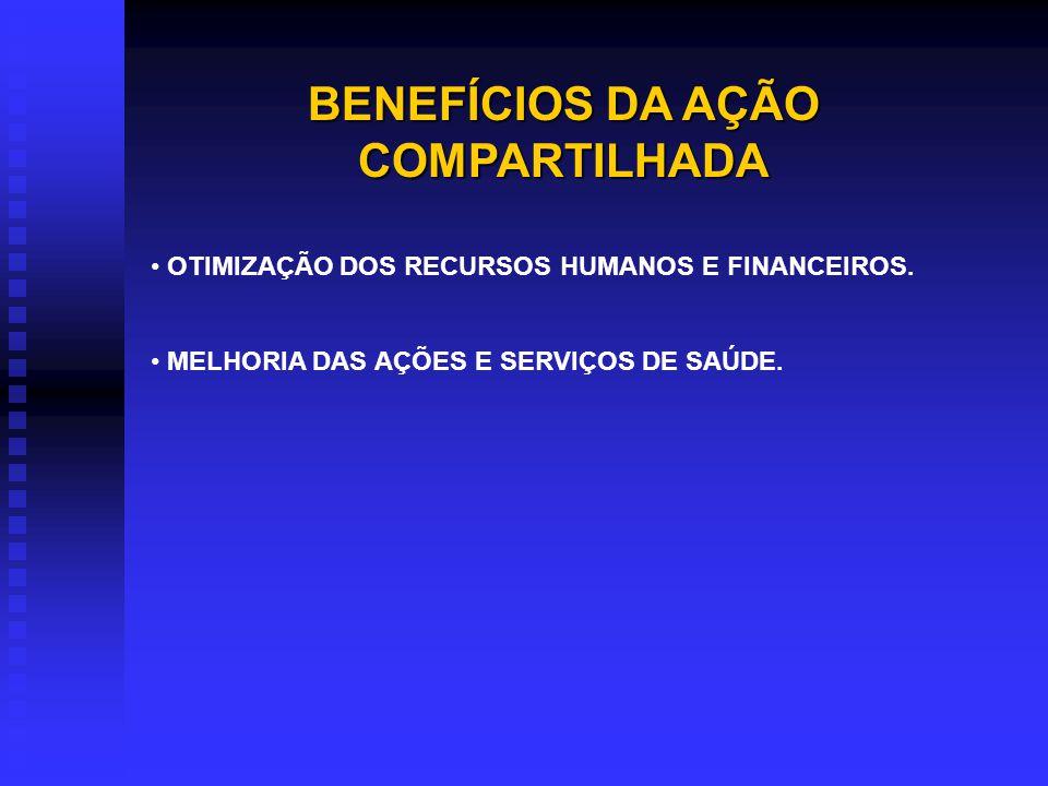 BENEFÍCIOS DA AÇÃO COMPARTILHADA