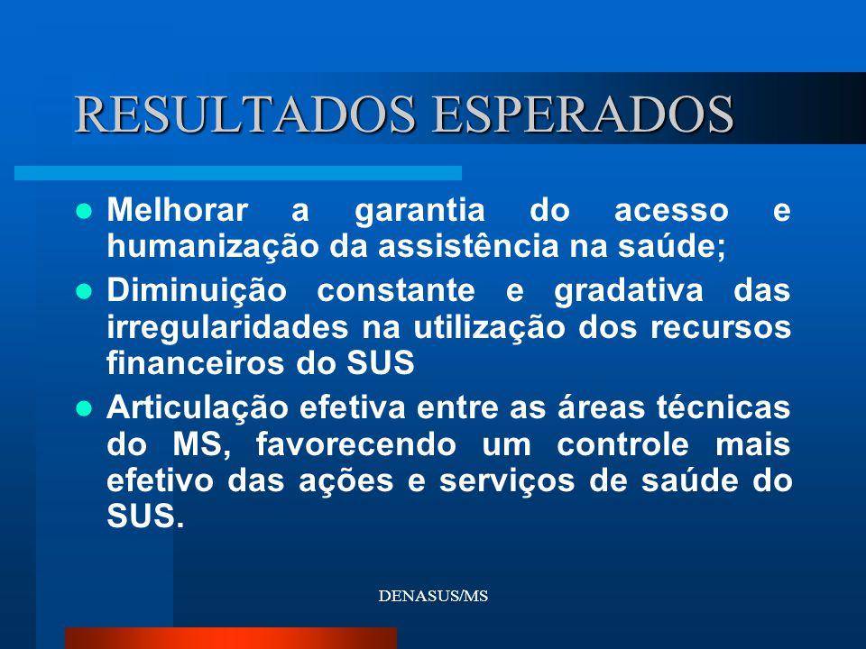 RESULTADOS ESPERADOS Melhorar a garantia do acesso e humanização da assistência na saúde;