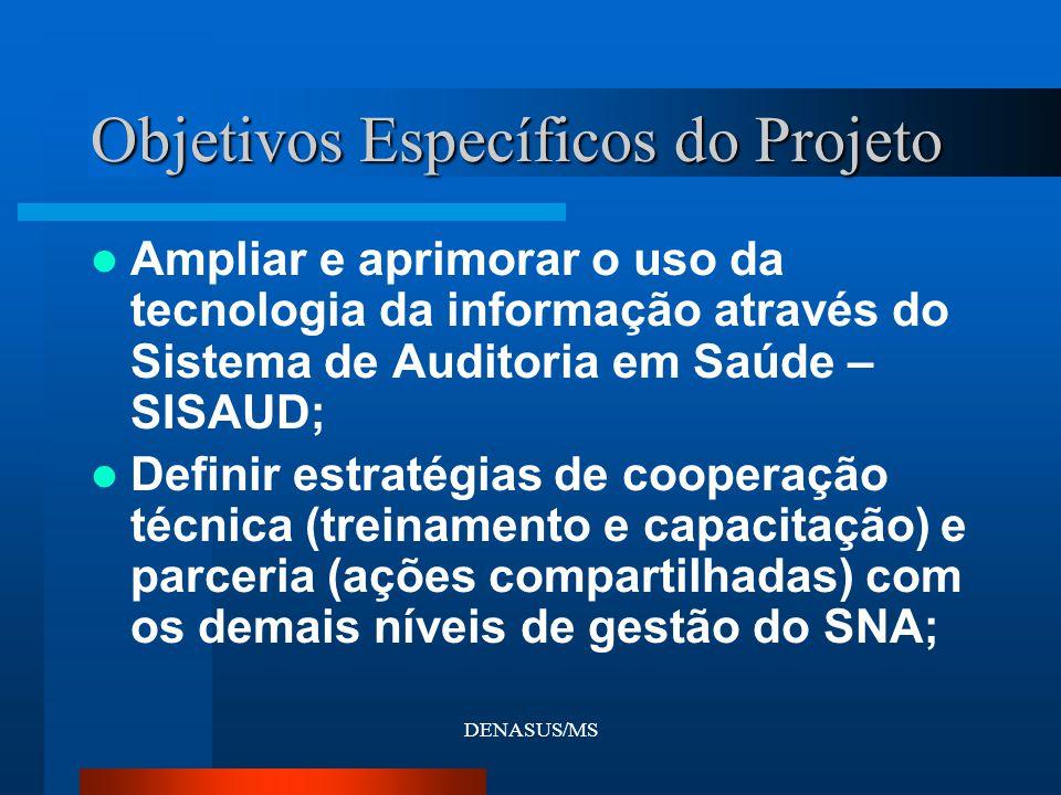 Objetivos Específicos do Projeto