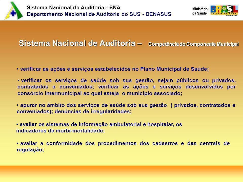 Sistema Nacional de Auditoria – Competência do Componente Municipal